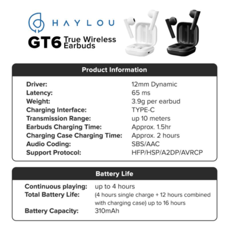 Haylou GT6 True Wireless Earbuds